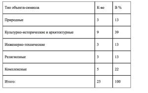 snimok-ekrana-2016-12-06-v-21-44-08