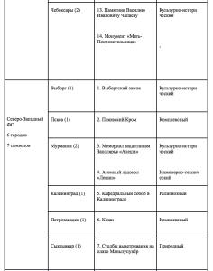 snimok-ekrana-2016-12-06-v-21-47-28