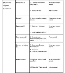 snimok-ekrana-2016-12-06-v-21-47-42