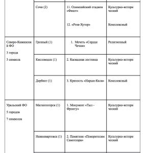 snimok-ekrana-2016-12-06-v-21-47-55